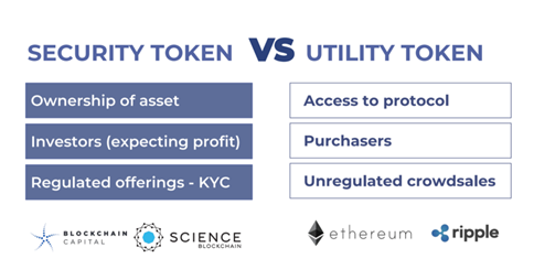 Security_token_vs_utility