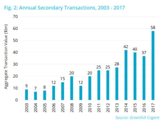 Transaction_2003-2017