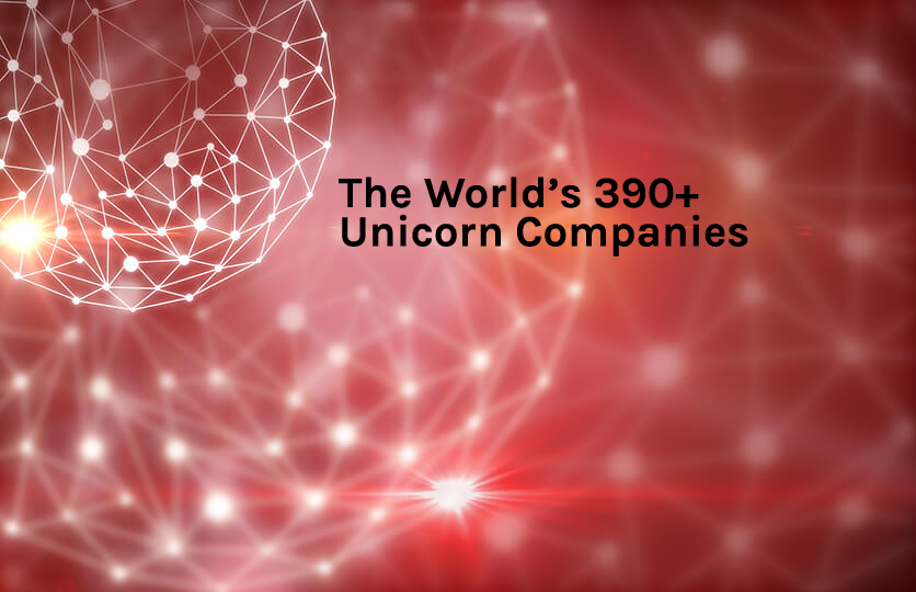 $1B+ Market Map: The World's 390+ Unicorn Companies In One Infographic